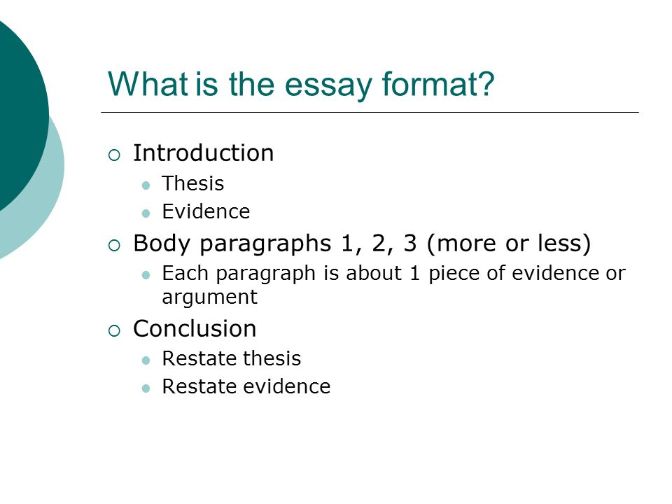 What is the essay format.