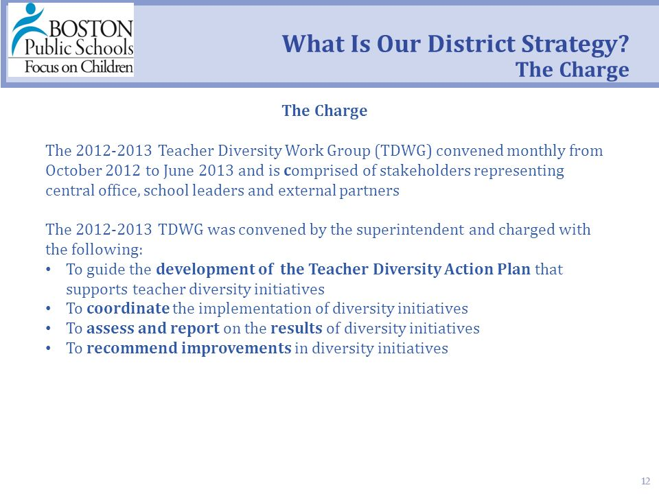 12 What Is Our District Strategy.