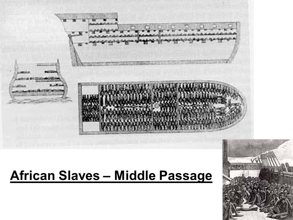 African Slaves – Middle Passage