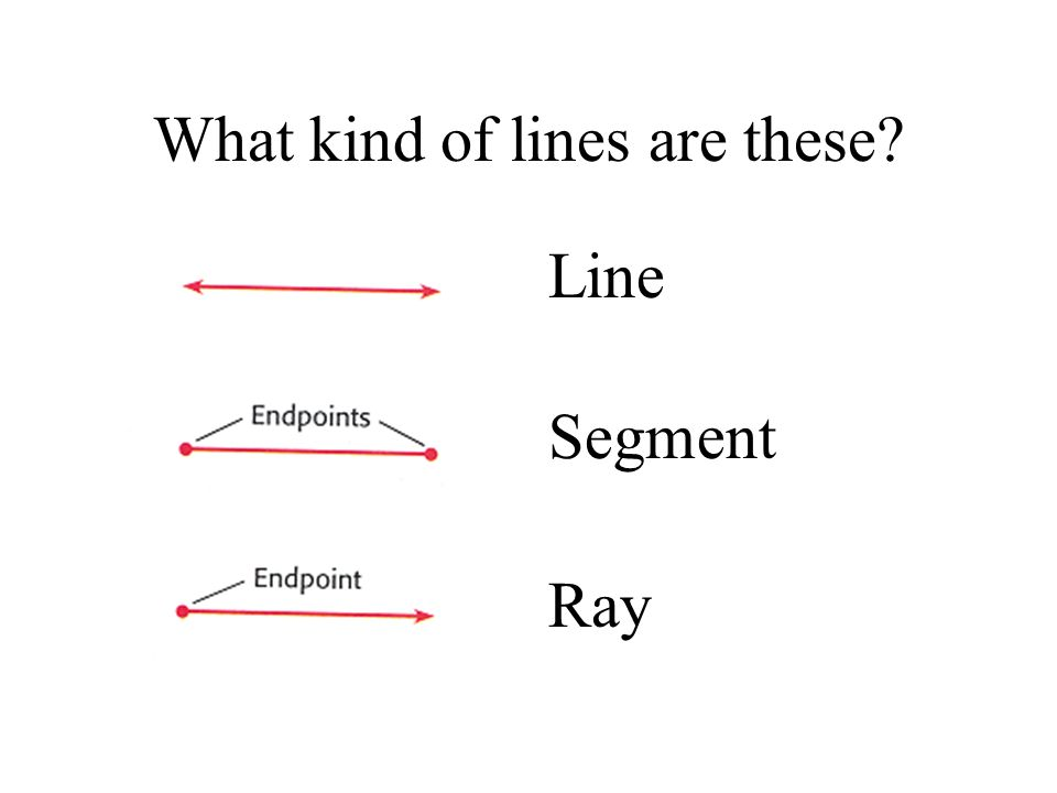 What kind of lines are these Line Segment Ray