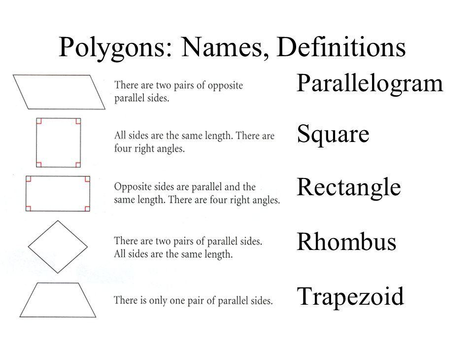 Polygons: Names, Definitions Parallelogram Square Rectangle Rhombus Trapezoid
