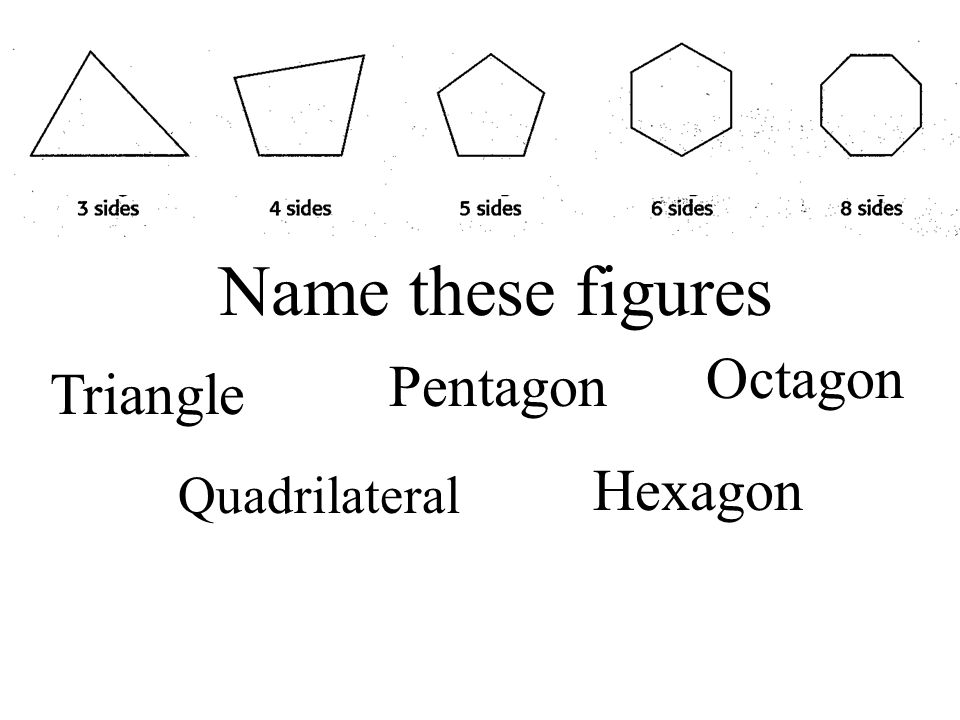 Pentagon Triangle Name these figures Quadrilateral Octagon Hexagon