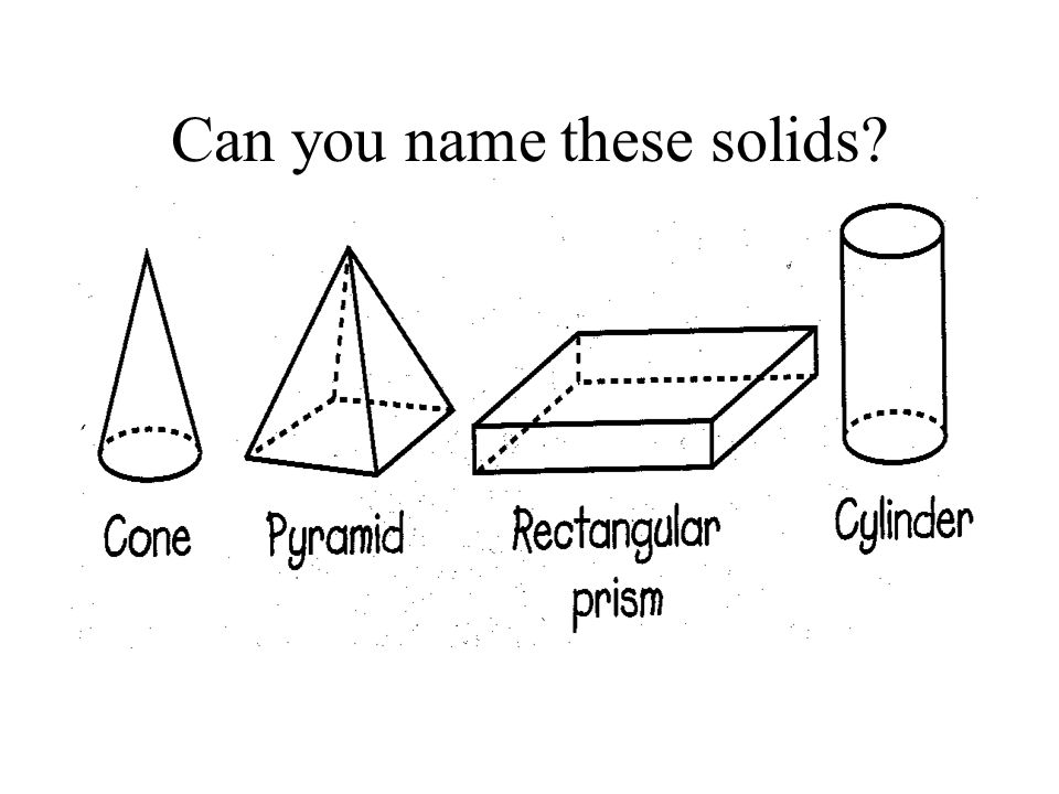 Can you name these solids