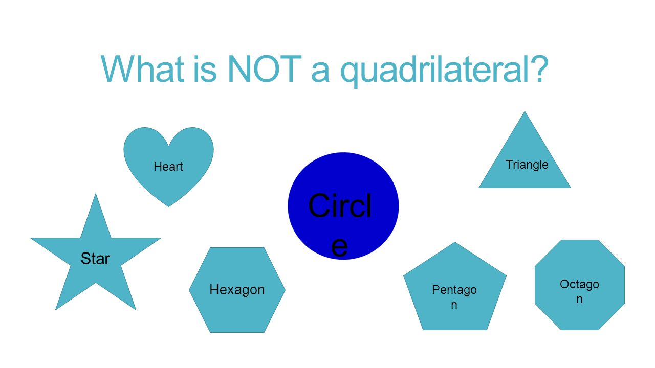 What is NOT a quadrilateral Circl e Star Pentago n Triangle Octago n Heart Hexagon