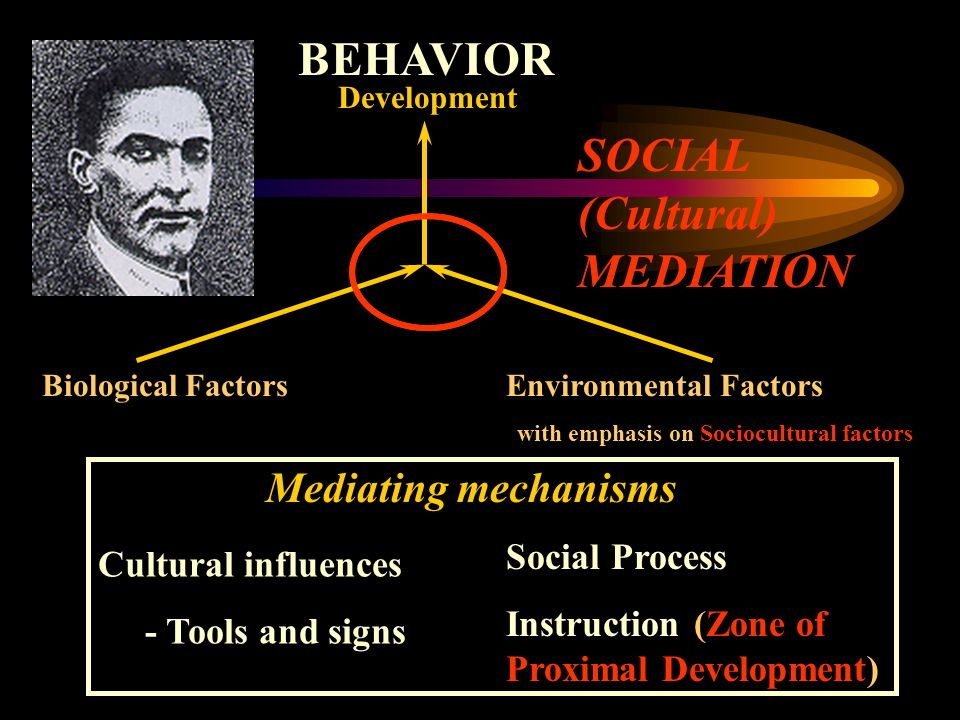 SOCIAL (Cultural) MEDIATION Biological FactorsEnvironmental Factors with emphasis on Sociocultural factors BEHAVIOR Development Cultural influences - Tools and signs Mediating mechanisms Social Process Instruction (Zone of Proximal Development)