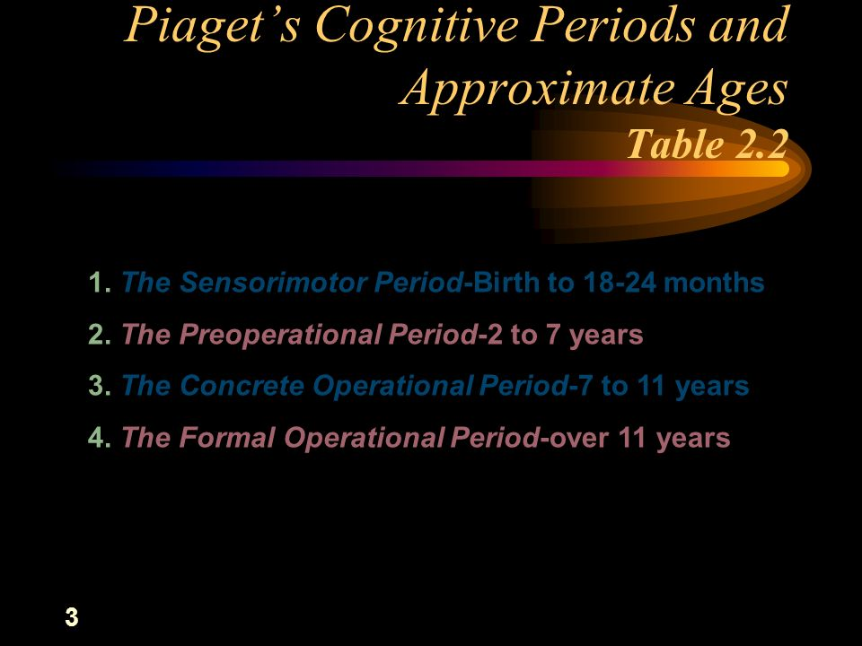 Piaget's Cognitive Periods and Approximate Ages Table