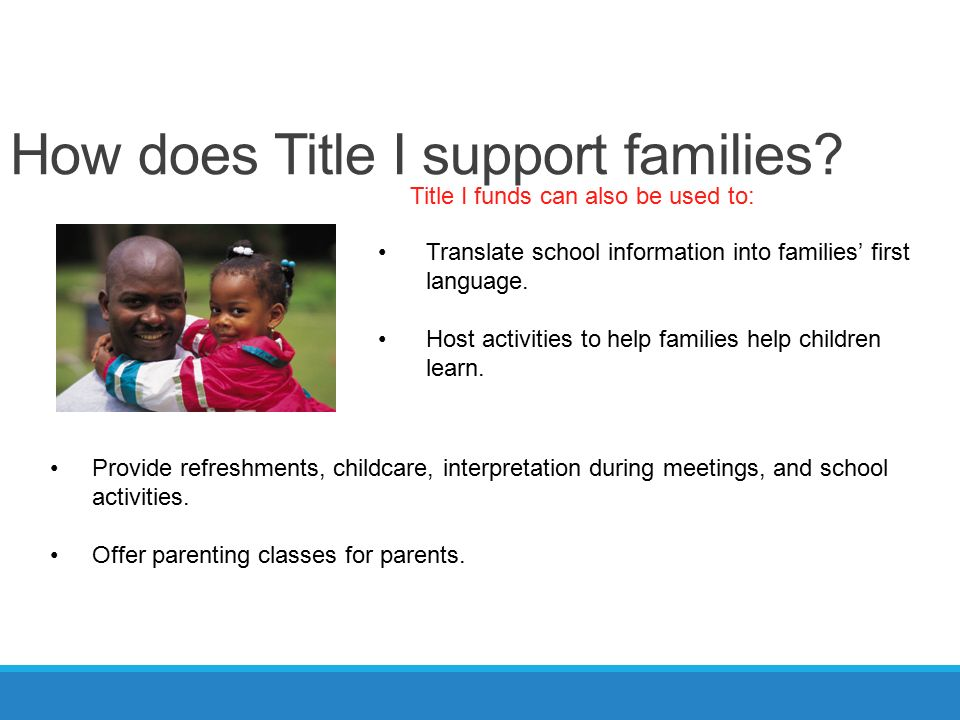 How does Title I support families. Translate school information into families' first language.
