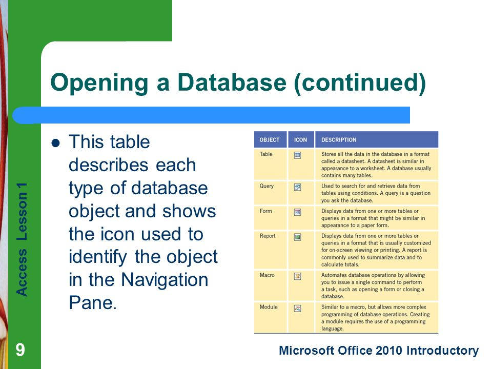 Access Lesson 1 Microsoft Office 2010 Introductory Opening a Database (continued) This table describes each type of database object and shows the icon used to identify the object in the Navigation Pane.