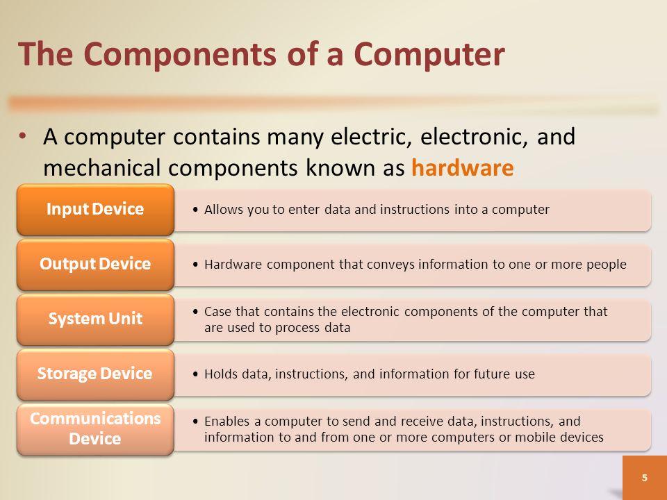5 advantages and 5 disadvantages of computer