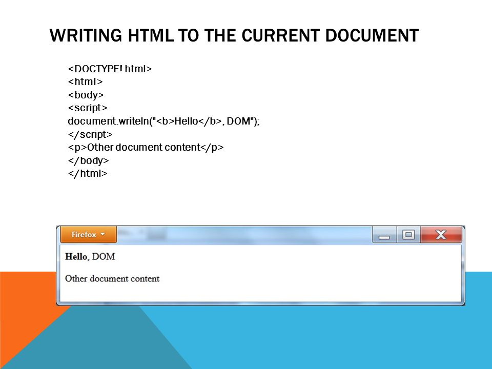 WRITING HTML TO THE CURRENT DOCUMENT document.writeln( Hello, DOM ); Other document content