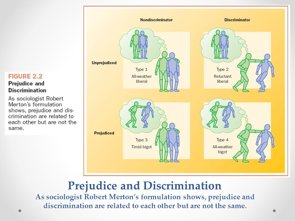 Prejudice chapter 2 copyright © 2010 pearson education, inc.