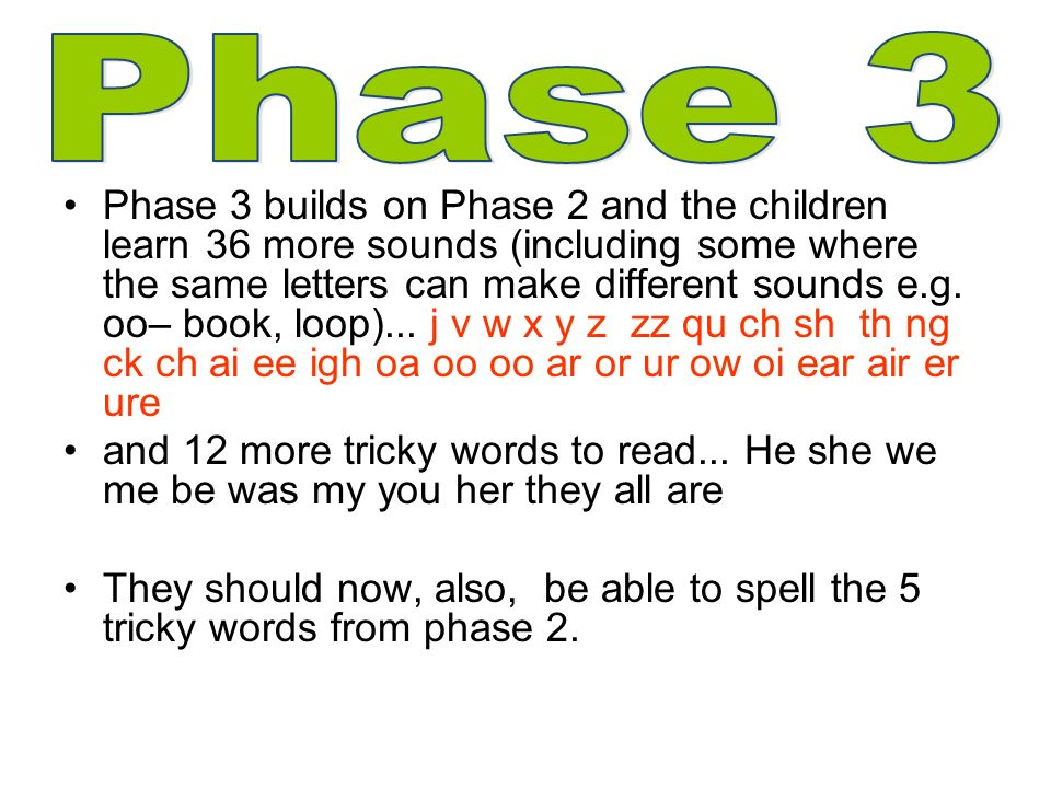 Phase 3 builds on Phase 2 and the children learn 36 more sounds (including some where the same letters can make different sounds e.g.