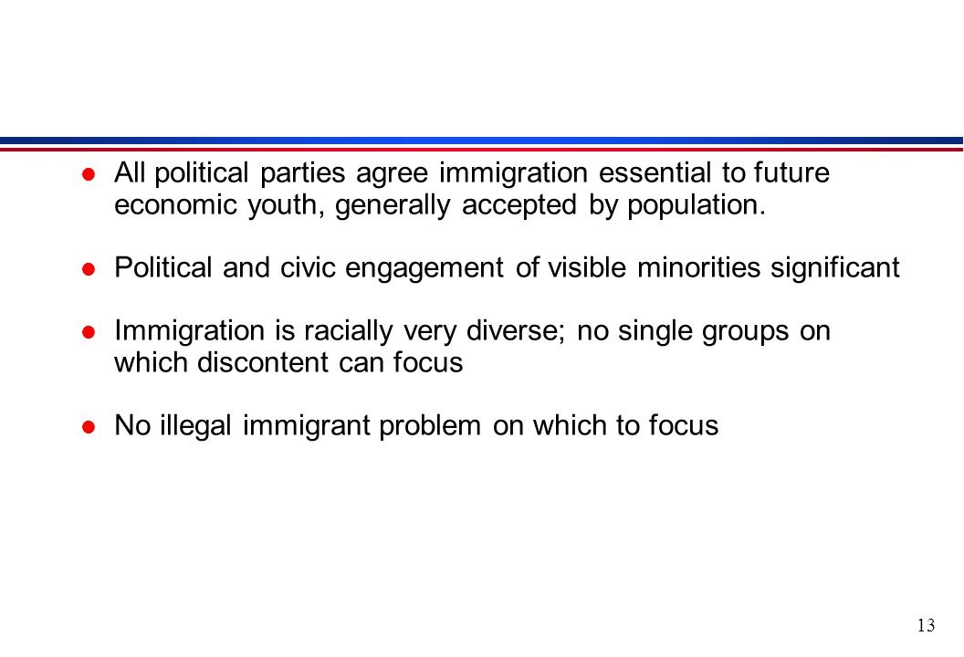 13 l All political parties agree immigration essential to future economic youth, generally accepted by population.