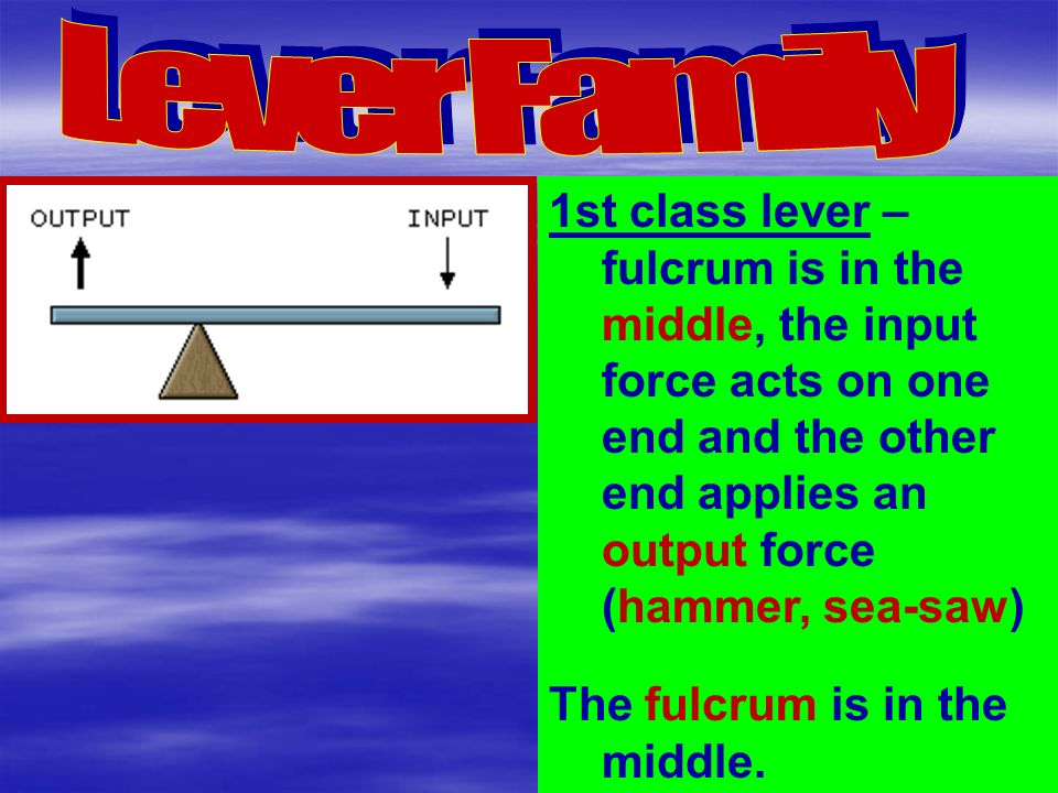 1st class lever – fulcrum is in the middle, the input force acts on one end and the other end applies an output force (hammer, sea-saw) The fulcrum is in the middle.