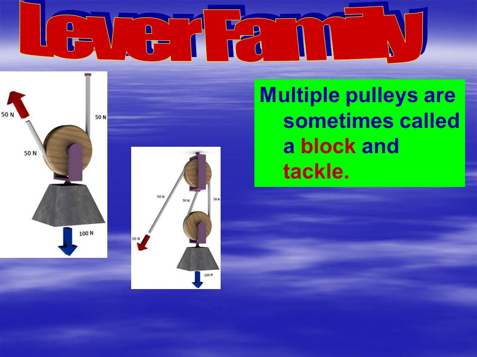 Multiple pulleys are sometimes called a block and tackle.