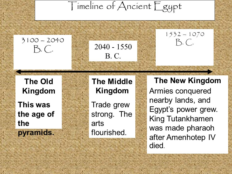 Timeline of ancient egypt 1532 1070 b c the new kingdom armies 2 timeline thecheapjerseys Gallery
