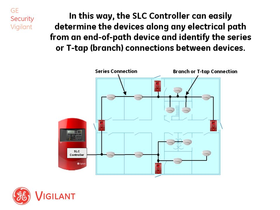 Vigilant Product Easy! V-Series Intelligent Life Safety Systems ...