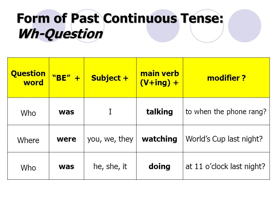Past Continuous Tense Form Of Past Continuous Tense Positive