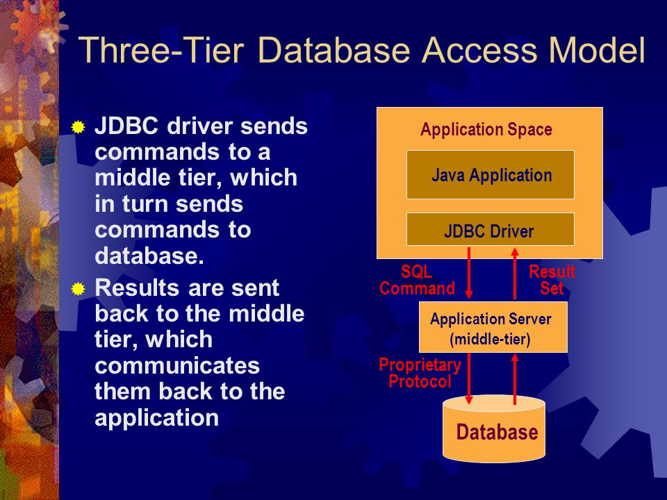 Three-Tier Database Access Model  JDBC driver sends commands to a middle tier, which in turn sends commands to database.