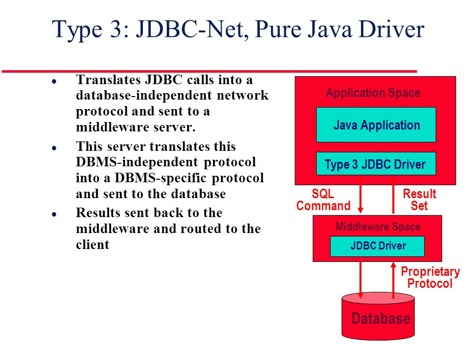 Type 3: JDBC-Net, Pure Java Driver l Translates JDBC calls into a database-independent network protocol and sent to a middleware server.