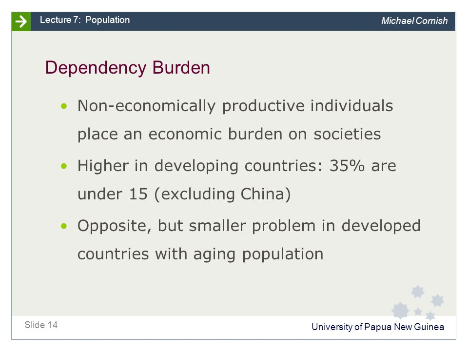 University of Papua New Guinea Slide 14 Lecture 7: Population Michael Cornish Dependency Burden Non-economically productive individuals place an economic burden on societies Higher in developing countries: 35% are under 15 (excluding China) Opposite, but smaller problem in developed countries with aging population