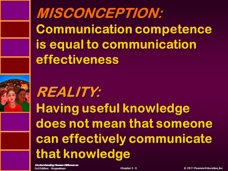Understanding Human Differences 3rd Edition - Koppelman © 2011 Pearson Education, Inc © 2011 Pearson Education, Inc Chapter MISCONCEPTION: Communication competence is equal to communication effectiveness REALITY: Having useful knowledge does not mean that someone can effectively communicate that knowledge