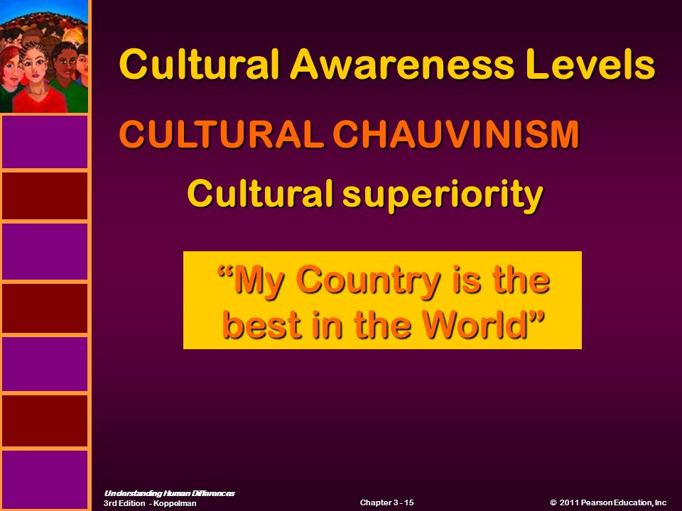 Understanding Human Differences 3rd Edition - Koppelman © 2011 Pearson Education, Inc © 2011 Pearson Education, Inc Chapter Cultural Awareness Levels CULTURAL CHAUVINISM Cultural superiority My Country is the best in the World