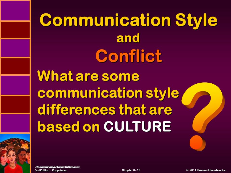 Understanding Human Differences 3rd Edition - Koppelman © 2011 Pearson Education, Inc © 2011 Pearson Education, Inc Chapter What are some communication style differences that are based on CULTURE Communication Style andConflict