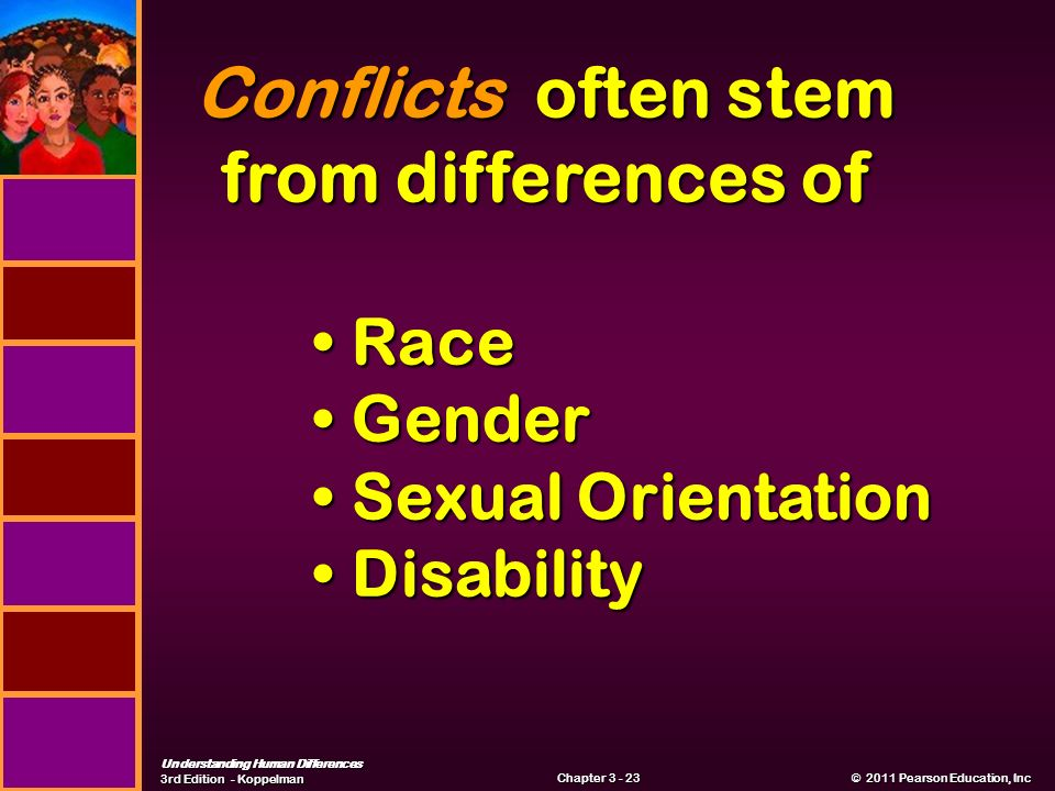 Understanding Human Differences 3rd Edition - Koppelman © 2011 Pearson Education, Inc © 2011 Pearson Education, Inc Chapter Conflicts often stem from differences of Race Race Gender Gender Sexual Orientation Sexual Orientation Disability Disability