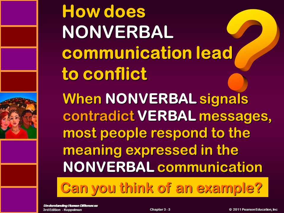 Understanding Human Differences 3rd Edition - Koppelman © 2011 Pearson Education, Inc © 2011 Pearson Education, Inc Chapter How does NONVERBAL communication lead to conflict Can you think of an example.