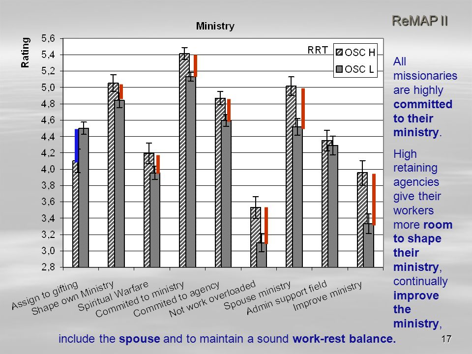 17 ReMAP II include the spouse and to maintain a sound work-rest balance.