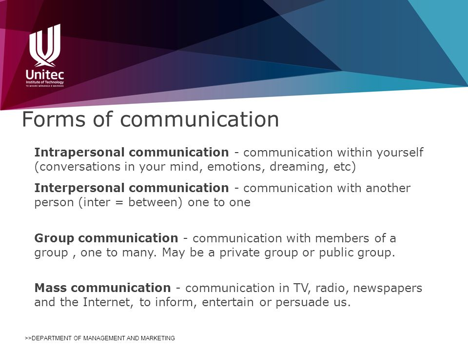 interpersonal communication and intrapersonal communication