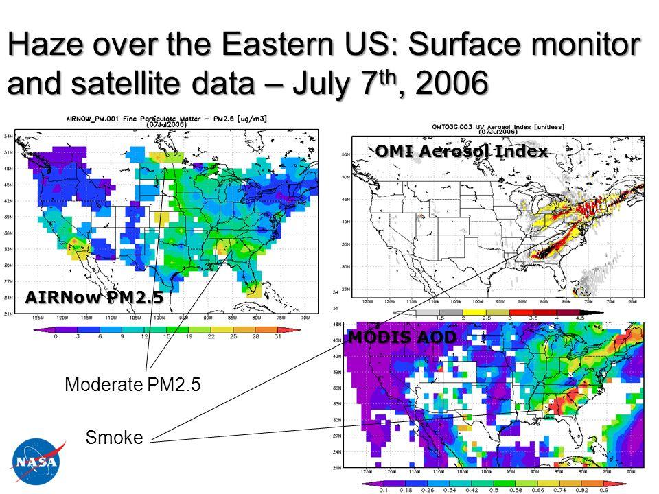 Visualization, Exploration, and Model Comparison of NASA Air