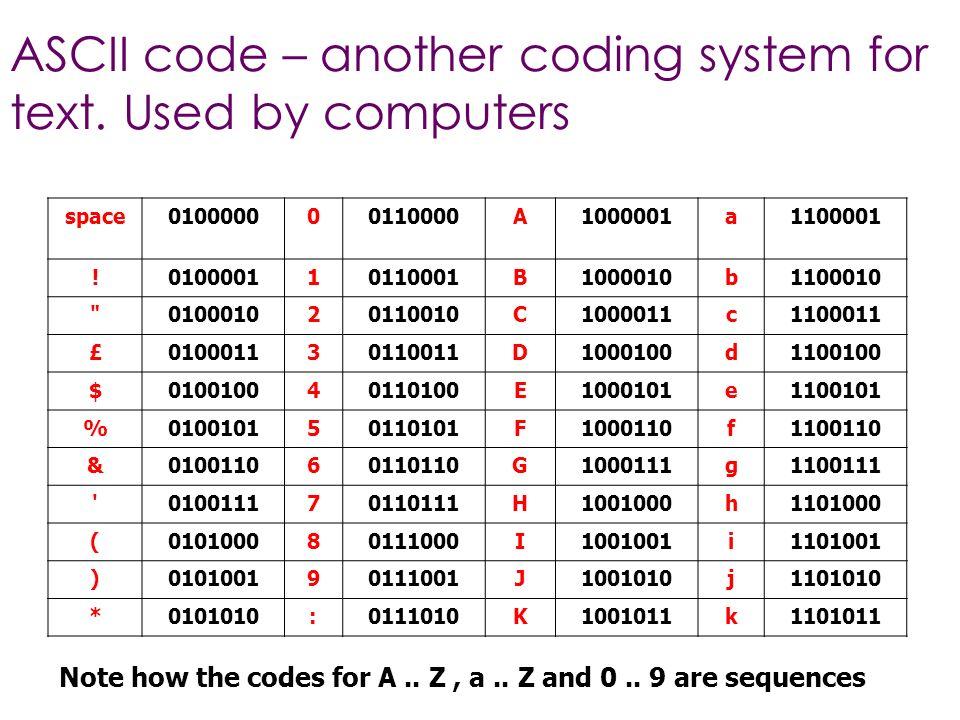 Image result for ASCII Coding System