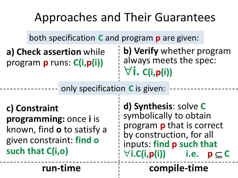 Automating Construction of Provably Correct Software Viktor