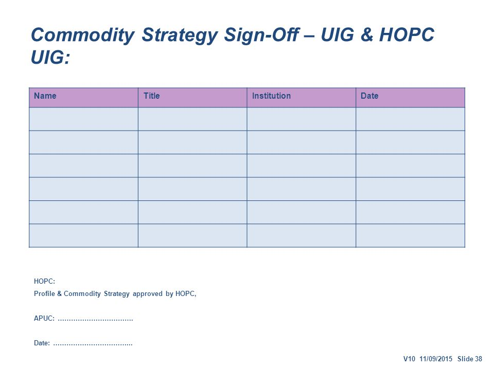 Commodity Profile & Strategy Agreement Title: [insert] Reference ...