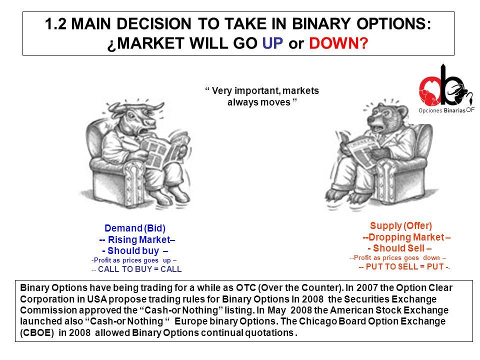 "Binary Options OPCIONES BINARIAS OF OFOF OF ""Trading"