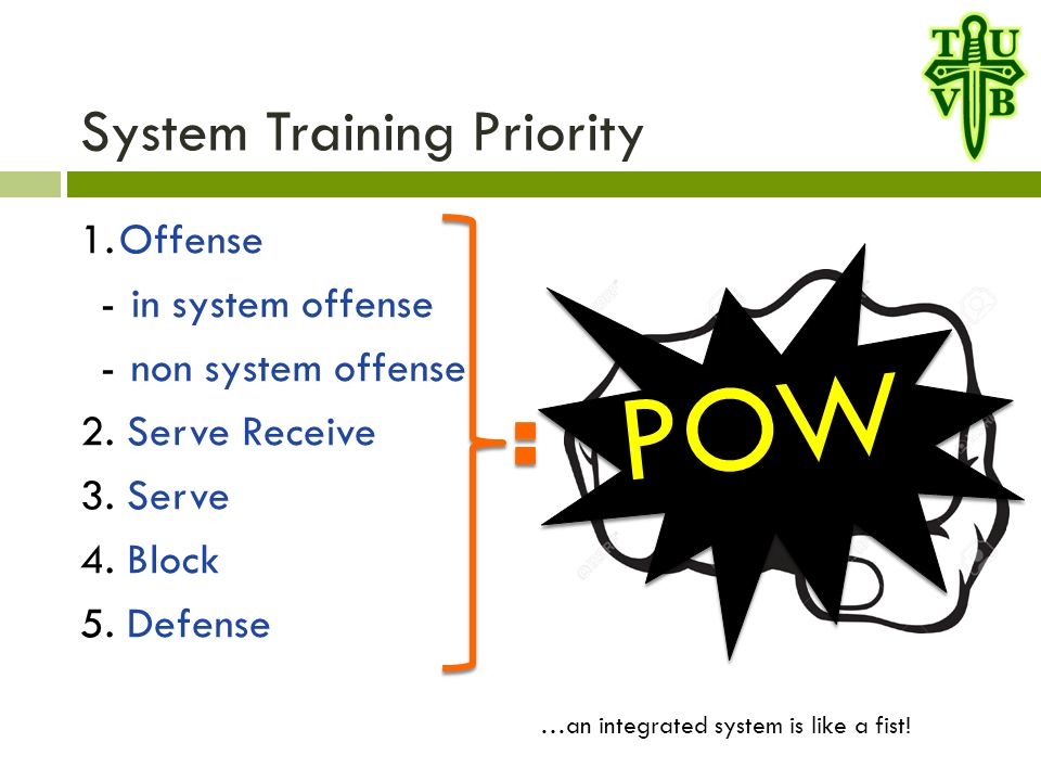 System Training Priority 1.Offense -in system offense -non system offense 2.