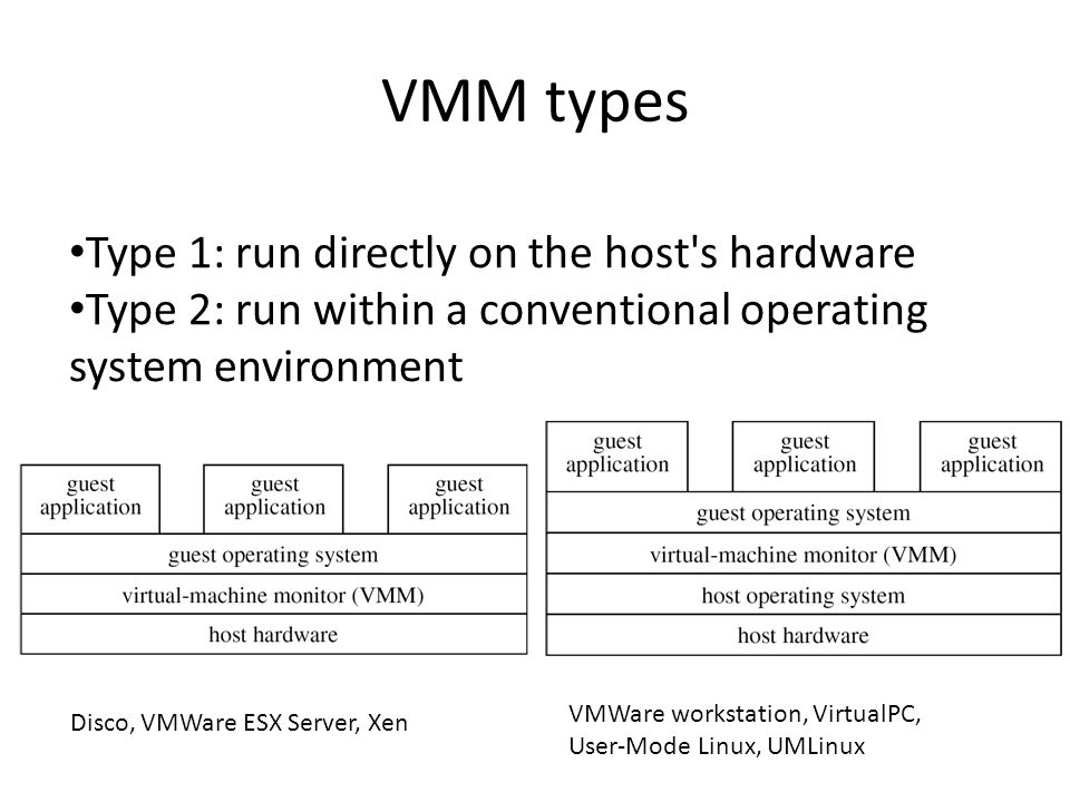 VMM types Type 1: run directly on the host s hardware Type 2: run within a conventional operating system environment VMWare workstation, VirtualPC, User-Mode Linux, UMLinux Disco, VMWare ESX Server, Xen