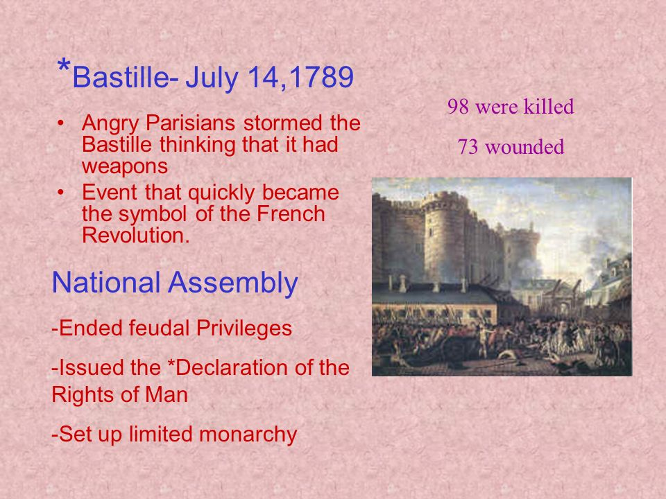 * Bastille- July 14,1789 Angry Parisians stormed the Bastille thinking that it had weapons Event that quickly became the symbol of the French Revolution.