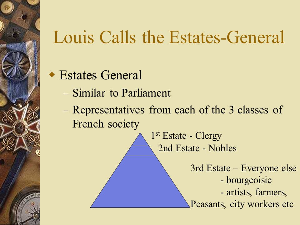 Louis Calls the Estates-General  Estates General – Similar to Parliament – Representatives from each of the 3 classes of French society 1 st Estate - Clergy 2nd Estate - Nobles 3rd Estate – Everyone else - bourgeoisie - artists, farmers, Peasants, city workers etc