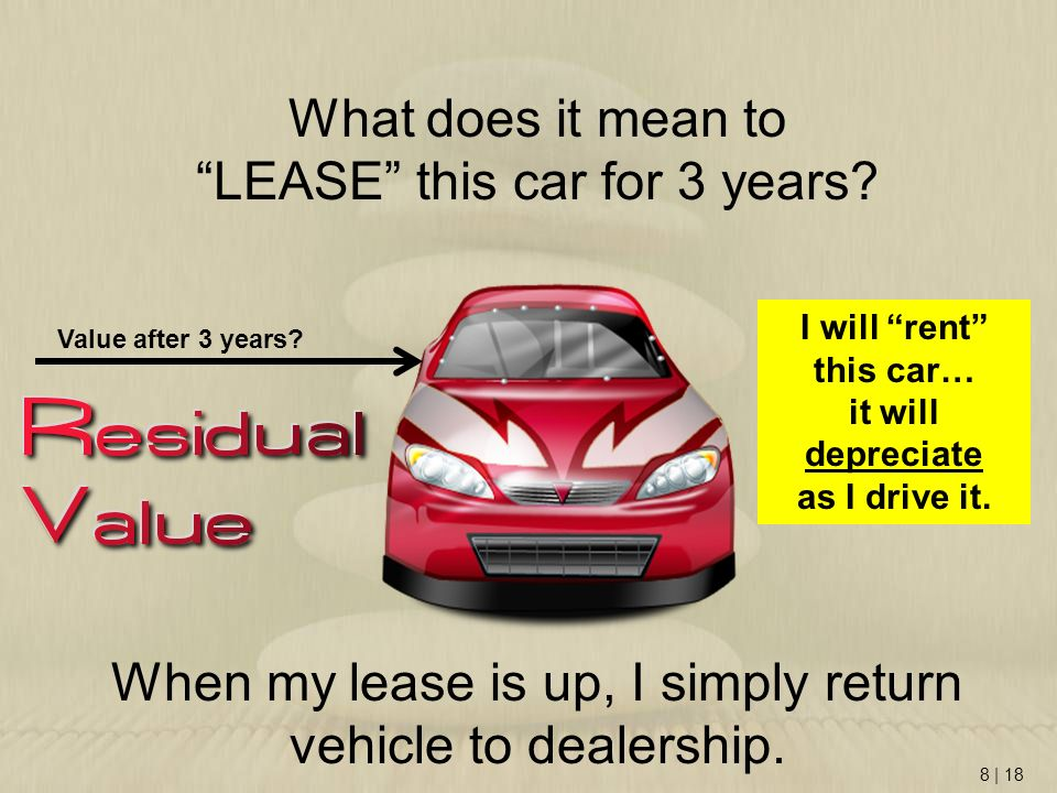 8 18 What Does It Mean To Lease This Car For 3 Years