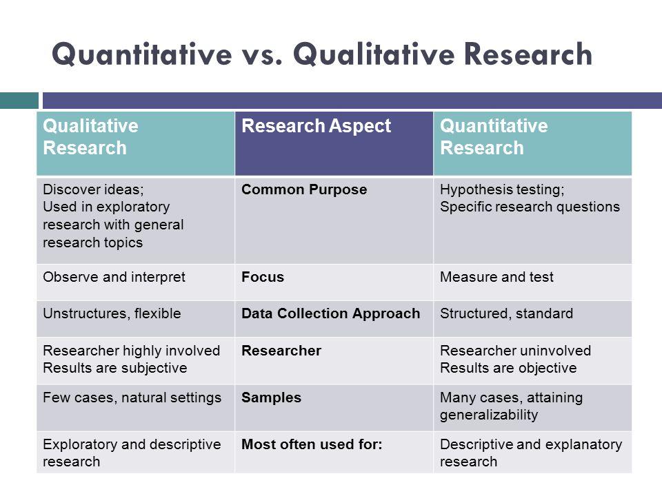 examples of qualitative research topics