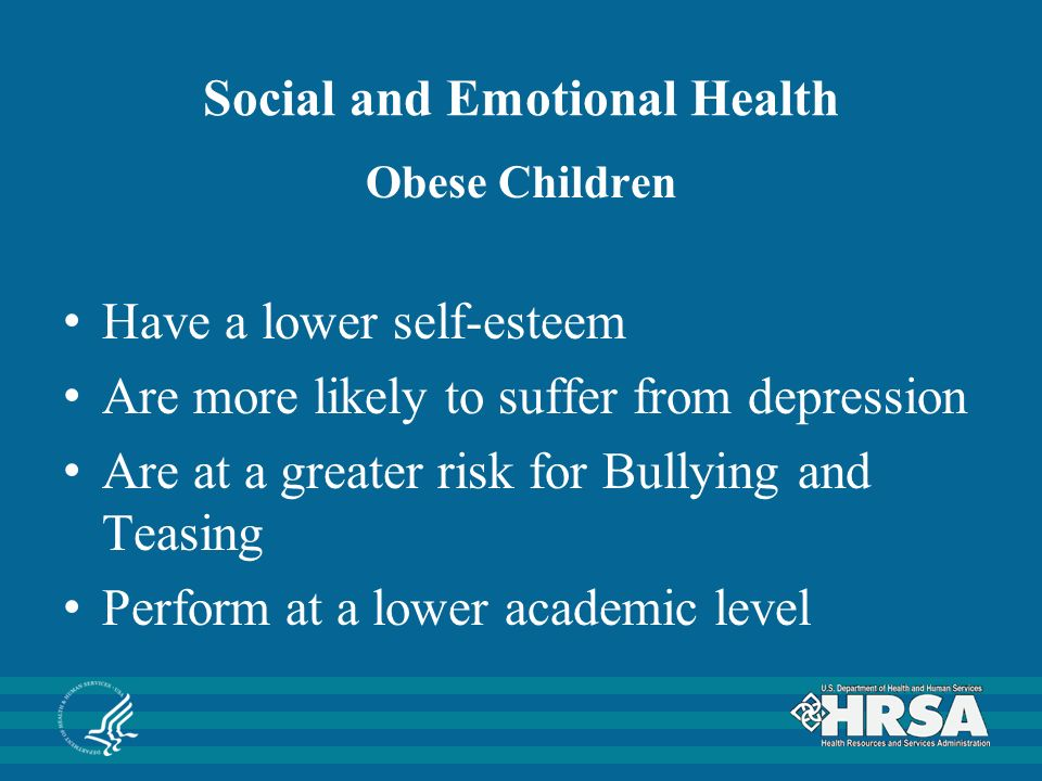 Social and Emotional Health Obese Children Have a lower self-esteem Are more likely to suffer from depression Are at a greater risk for Bullying and Teasing Perform at a lower academic level