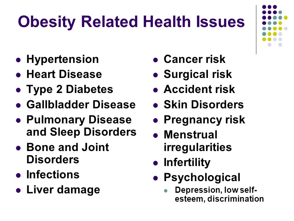 4 Obesity Related Health Issues