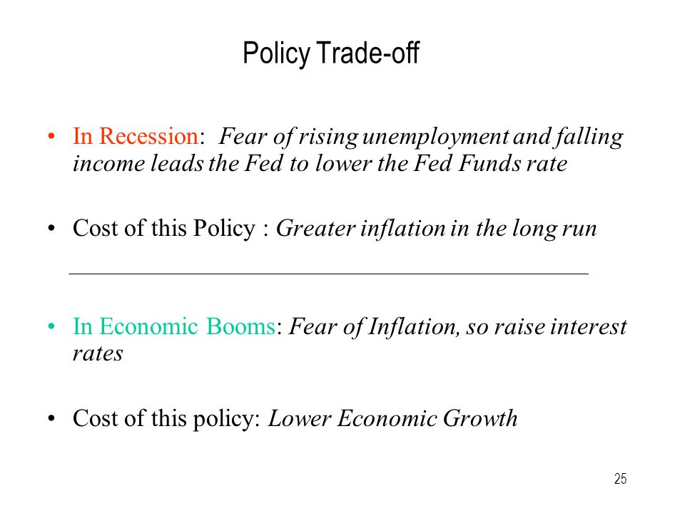 25 Policy Trade-off In Recession: Fear of rising unemployment and falling income leads the Fed to lower the Fed Funds rate Cost of this Policy : Greater inflation in the long run In Economic Booms: Fear of Inflation, so raise interest rates Cost of this policy: Lower Economic Growth