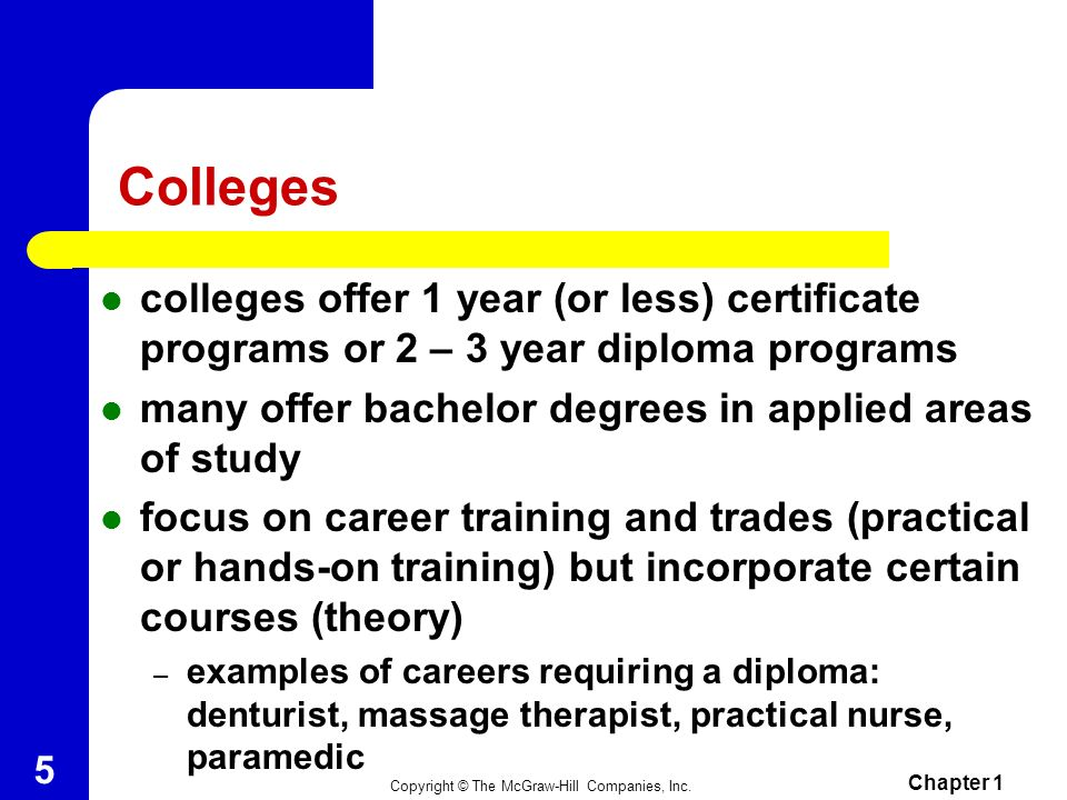 Colleges colleges offer 1 year (or less) certificate programs or 2 – 3 year diploma programs many offer bachelor degrees in applied areas of study focus on career training and trades (practical or hands-on training) but incorporate certain courses (theory) – examples of careers requiring a diploma: denturist, massage therapist, practical nurse, paramedic Copyright © The McGraw-Hill Companies, Inc.