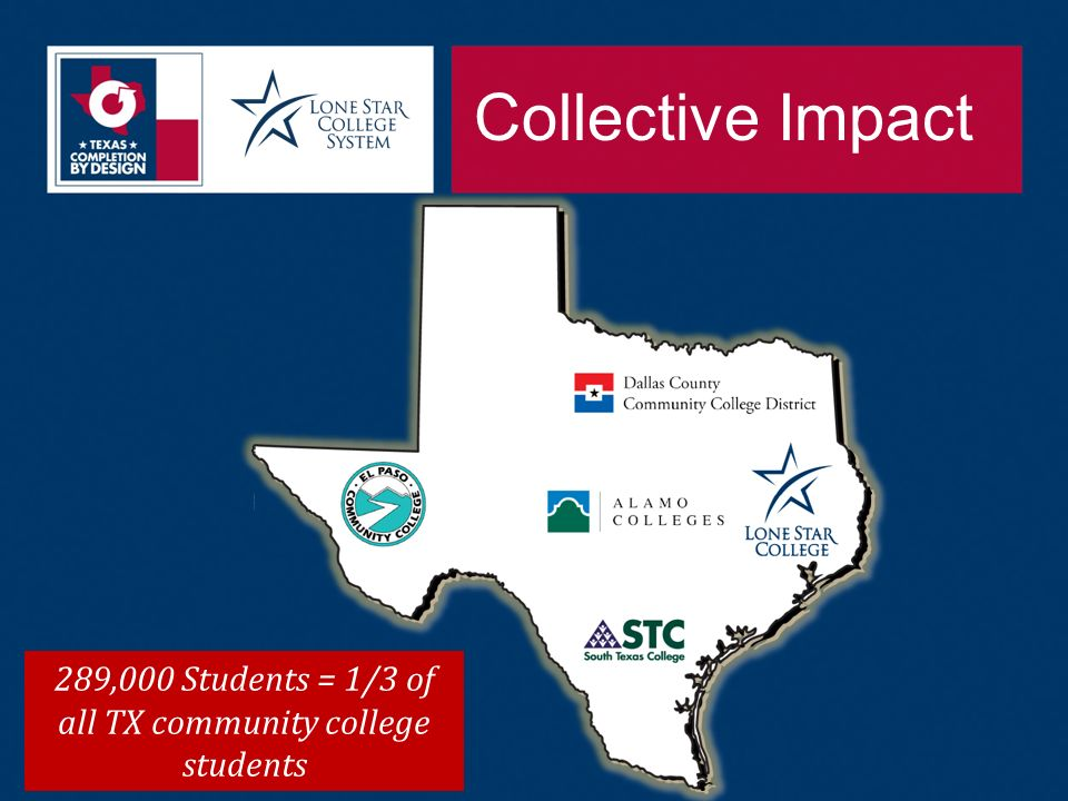 Collective Impact 289,000 Students = 1/3 of all TX community college students