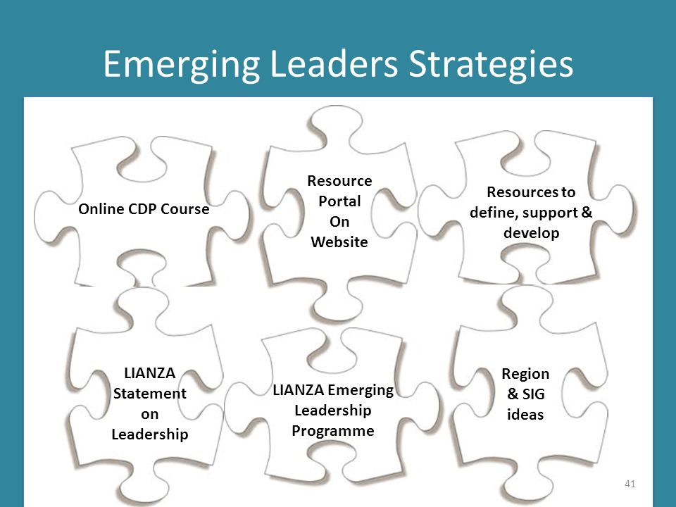Emerging Leaders Strategies Online CDP Course Resource Portal On Website Resources to define, support & develop LIANZA Emerging Leadership Programme Region & SIG ideas LIANZA Statement on Leadership 41
