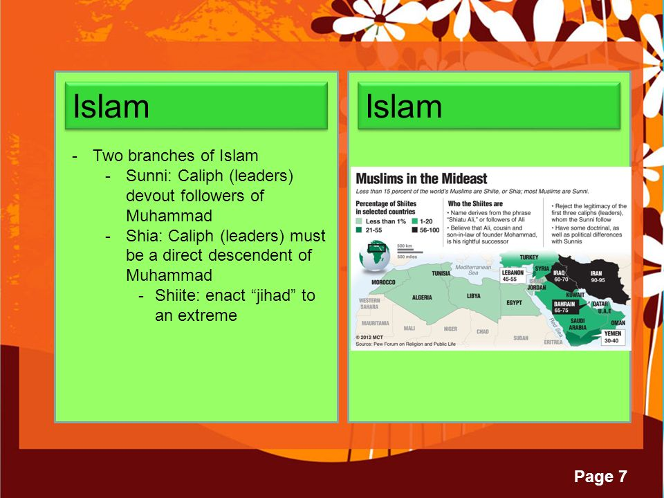 Page 7 Islam -Two branches of Islam -Sunni: Caliph (leaders) devout followers of Muhammad -Shia: Caliph (leaders) must be a direct descendent of Muhammad -Shiite: enact jihad to an extreme Islam